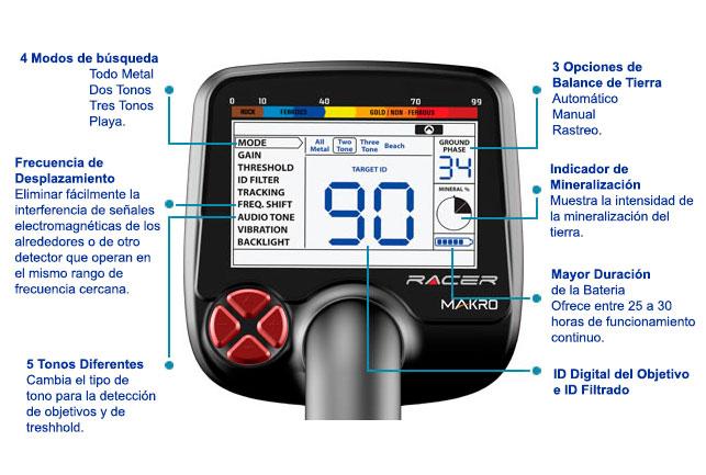 Detector Makro Racer explicación de las indicaciones y funciones de la pantalla.