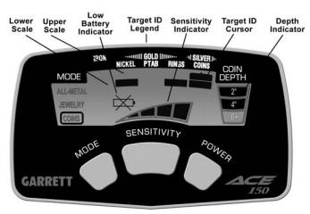 Descripción de la carátula y la pantalla del detector de metales Garrett Ace 150